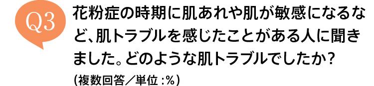 ※2019年3月持田ヘルスケア(株)アンケート調査(常に敏感肌・たまに敏感肌と感じることがある230名)